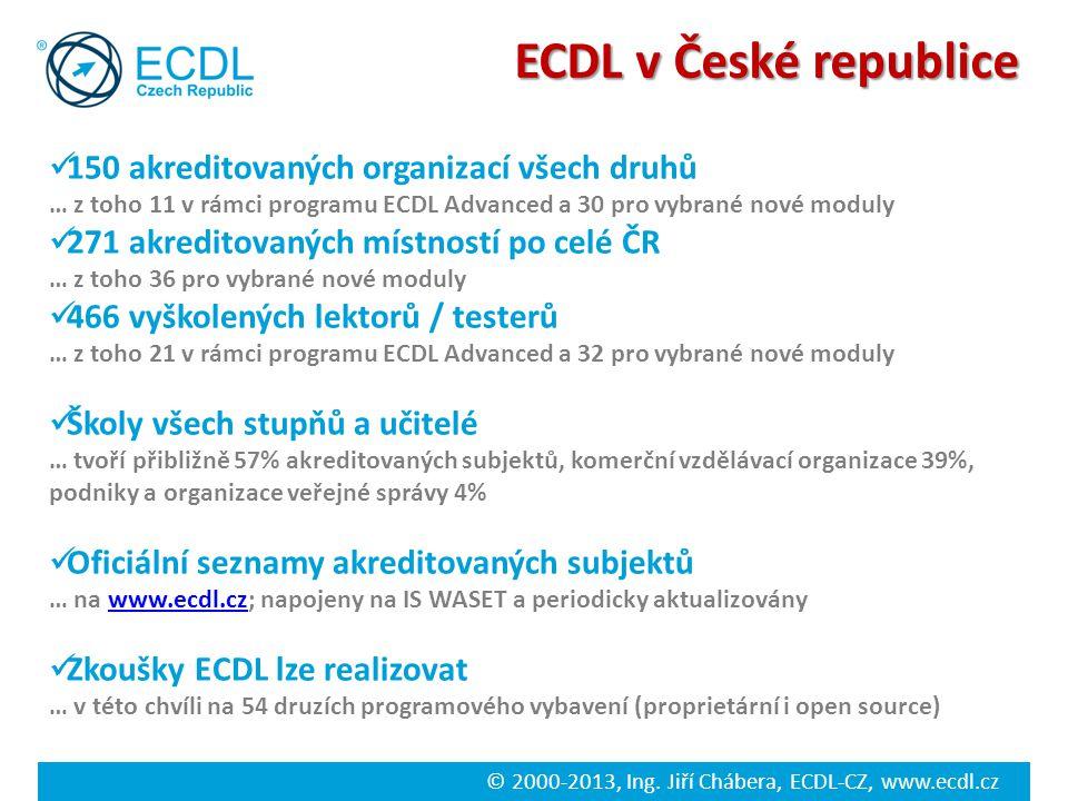 © 2000-2013, Ing. Jiří Chábera, ECDL-CZ, www.ecdl.cz 150 akreditovaných organizací všech druhů … z toho 11 v rámci programu ECDL Advanced a 30 pro vyb