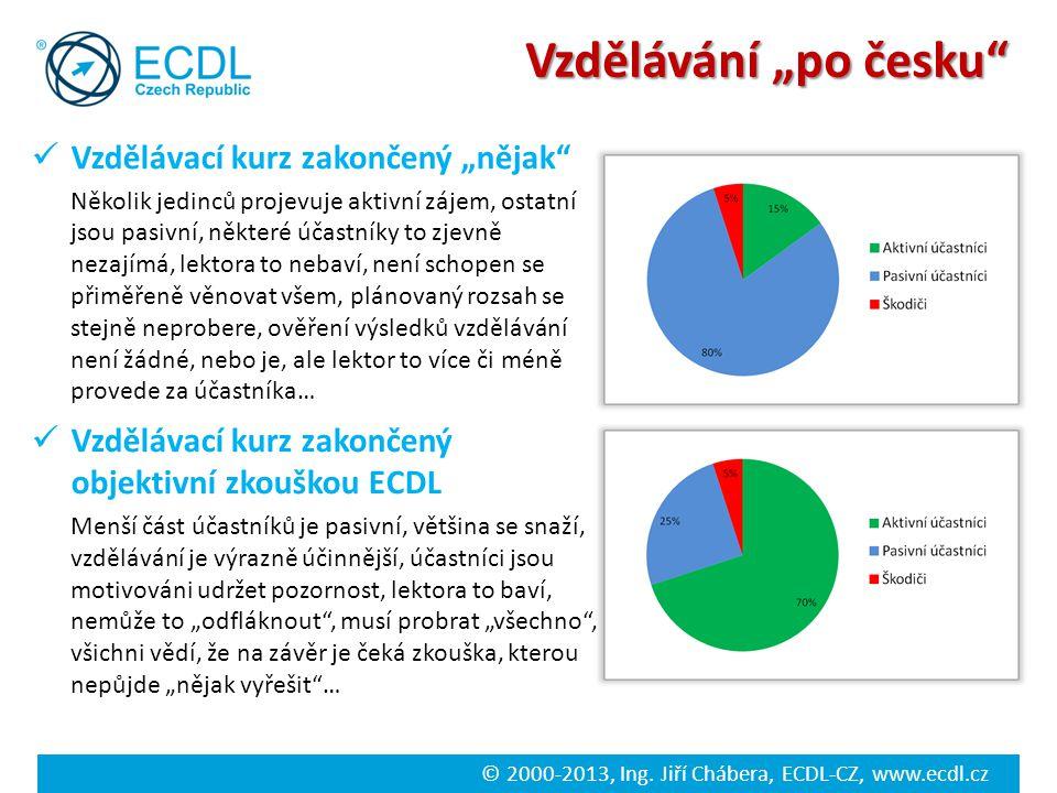 """© 2000-2013, Ing. Jiří Chábera, ECDL-CZ, www.ecdl.cz Zjednodušená zkušenost… Vzdělávací kurz zakončený """"nějak"""" Několik jedinců projevuje aktivní zájem"""