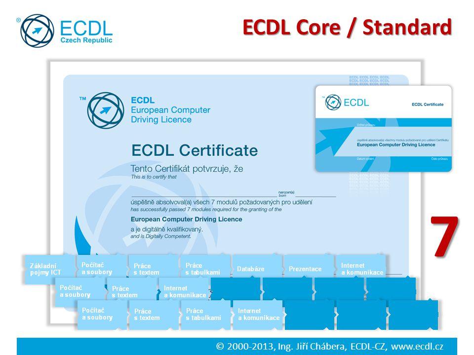 © 2000-2013, Ing. Jiří Chábera, ECDL-CZ, www.ecdl.cz ECDL Core / Standard 7