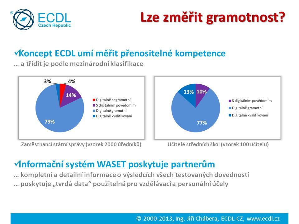 © 2000-2013, Ing. Jiří Chábera, ECDL-CZ, www.ecdl.cz Lze změřit gramotnost? Koncept ECDL umí měřit přenositelné kompetence … a třídit je podle mezinár