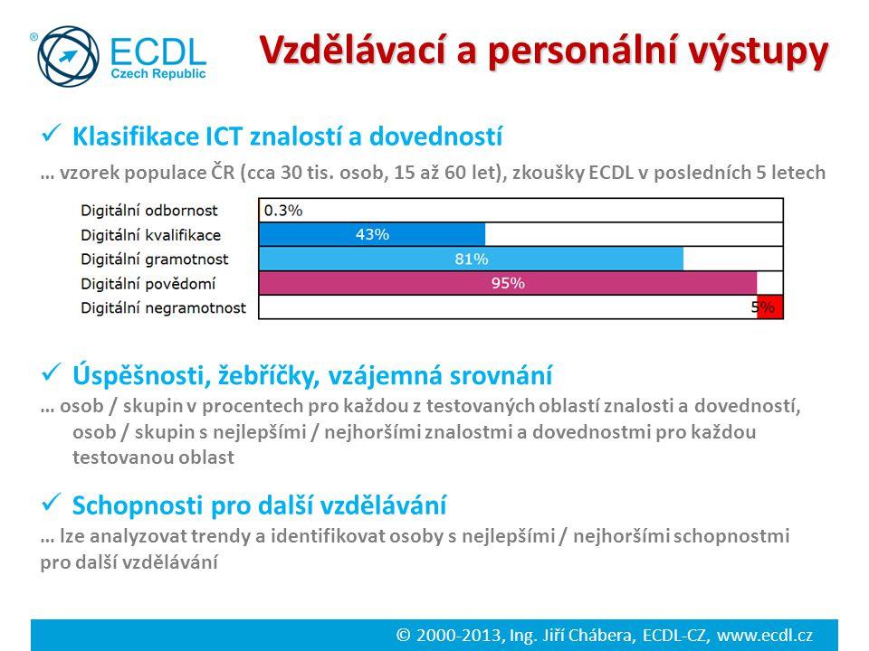 © 2000-2013, Ing. Jiří Chábera, ECDL-CZ, www.ecdl.cz Vzdělávací a personální výstupy Klasifikace ICT znalostí a dovedností … vzorek populace ČR (cca 3