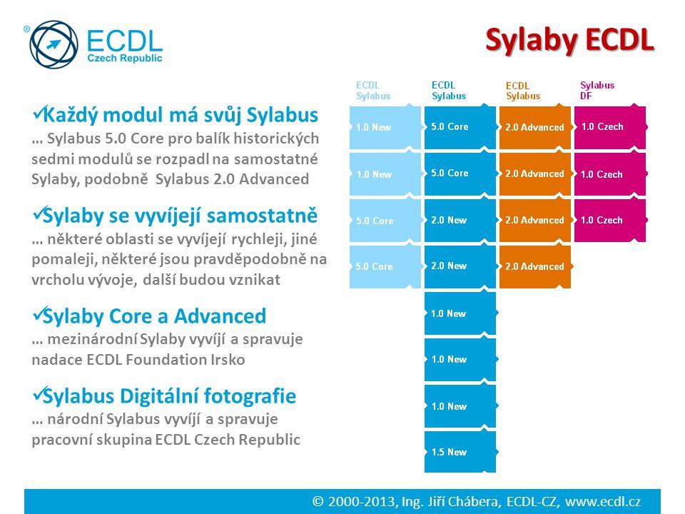© 2000-2013, Ing. Jiří Chábera, ECDL-CZ, www.ecdl.cz Každý modul má svůj Sylabus … Sylabus 5.0 Core pro balík historických sedmi modulů se rozpadl na