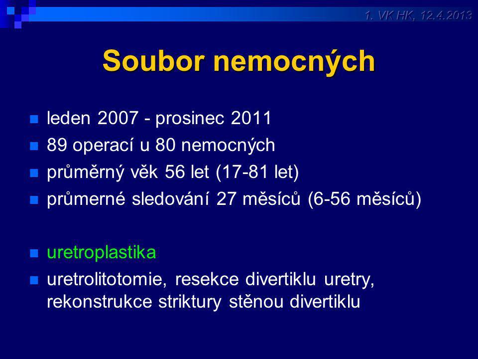 Soubor nemocných leden 2007 - prosinec 2011 89 operací u 80 nemocných průměrný věk 56 let (17-81 let) průmerné sledování 27 měsíců (6-56 měsíců) uretroplastika uretrolitotomie, resekce divertiklu uretry, rekonstrukce striktury stěnou divertiklu