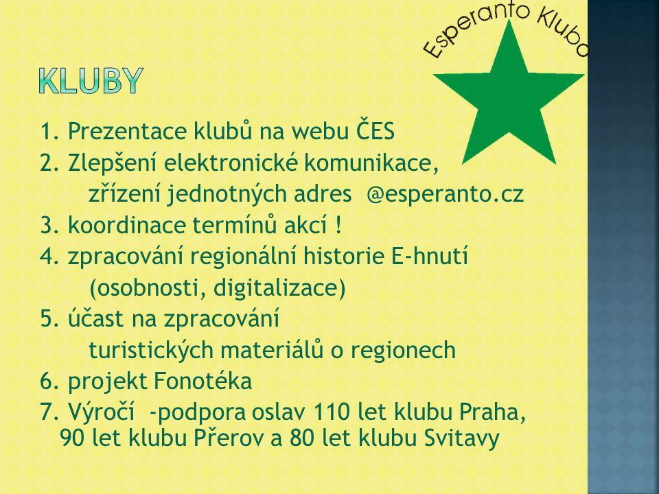 1. Prezentace klubů na webu ČES 2. Zlepšení elektronické komunikace, zřízení jednotných adres @esperanto.cz 3. koordinace termínů akcí ! 4. zpracování