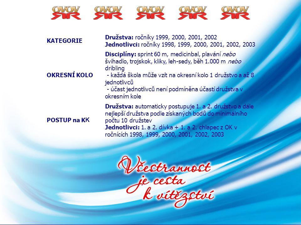 KATEGORIE Družstva: ročníky 1999, 2000, 2001, 2002 Jednotlivci: ročníky 1998, 1999, 2000, 2001, 2002, 2003 OKRESNÍ KOLO Disciplíny: sprint 60 m, medic