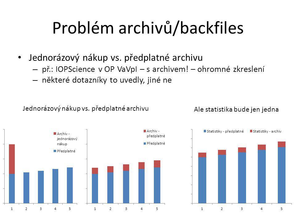Problém archivů/backfiles Jednorázový nákup vs.
