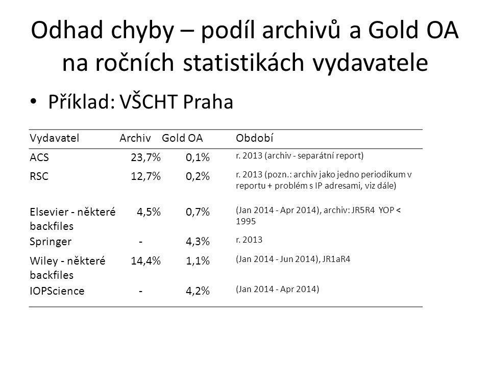 Odhad chyby – podíl archivů a Gold OA na ročních statistikách vydavatele Příklad: VŠCHT Praha VydavatelArchivGold OAObdobí ACS23,7%0,1% r.
