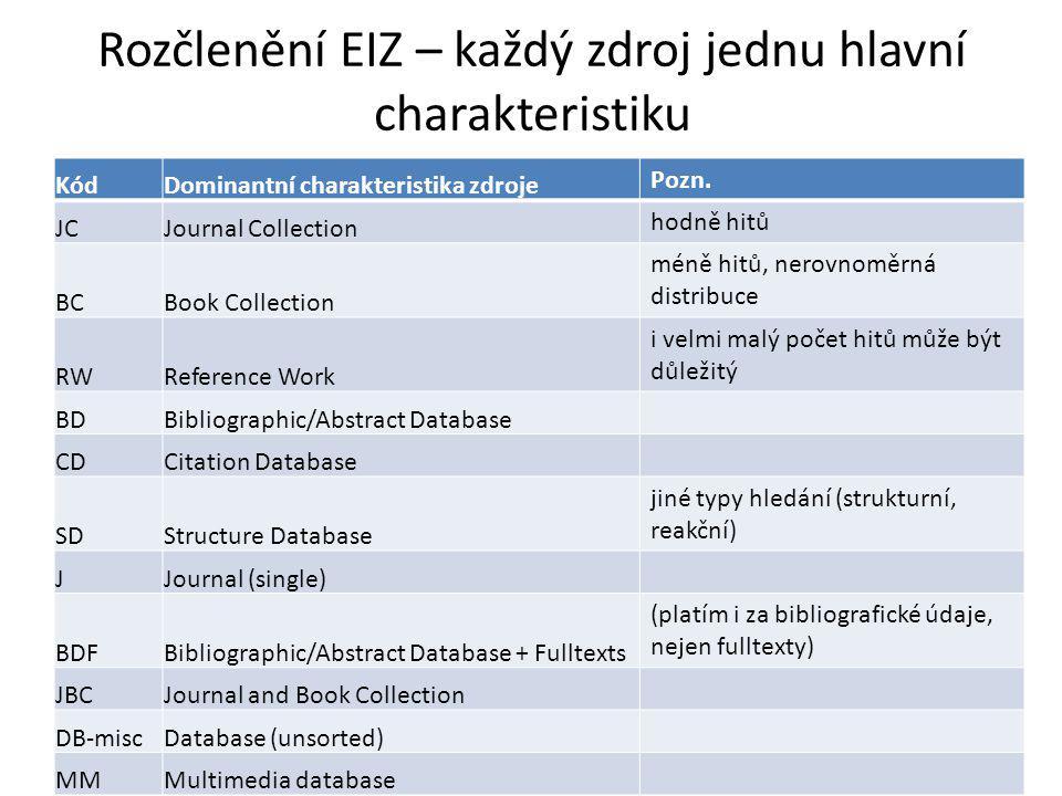 Rozčlenění EIZ – každý zdroj jednu hlavní charakteristiku KódDominantní charakteristika zdroje Pozn.