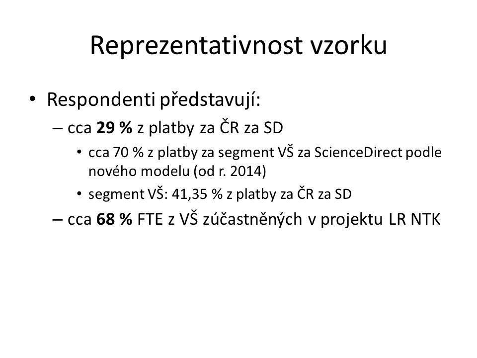 Reprezentativnost vzorku Respondenti představují: – cca 29 % z platby za ČR za SD cca 70 % z platby za segment VŠ za ScienceDirect podle nového modelu (od r.