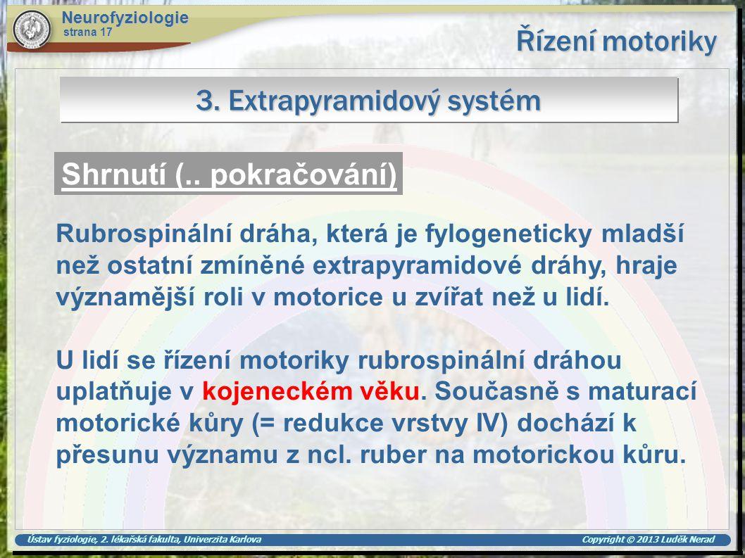Ústav fyziologie, 2. lékařská fakulta, Univerzita Karlova Copyright © 2013 Luděk Nerad Řízení motoriky Neurofyziologie strana 17 3. Extrapyramidový sy
