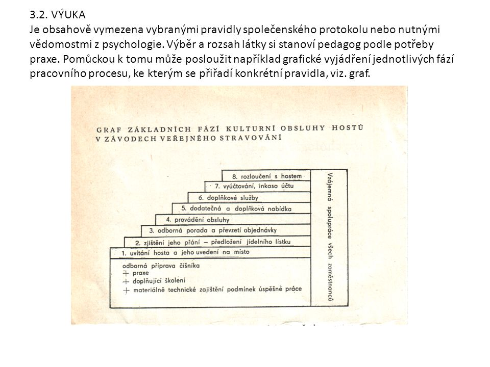 3.2. VÝUKA Je obsahově vymezena vybranými pravidly společenského protokolu nebo nutnými vědomostmi z psychologie. Výběr a rozsah látky si stanoví peda