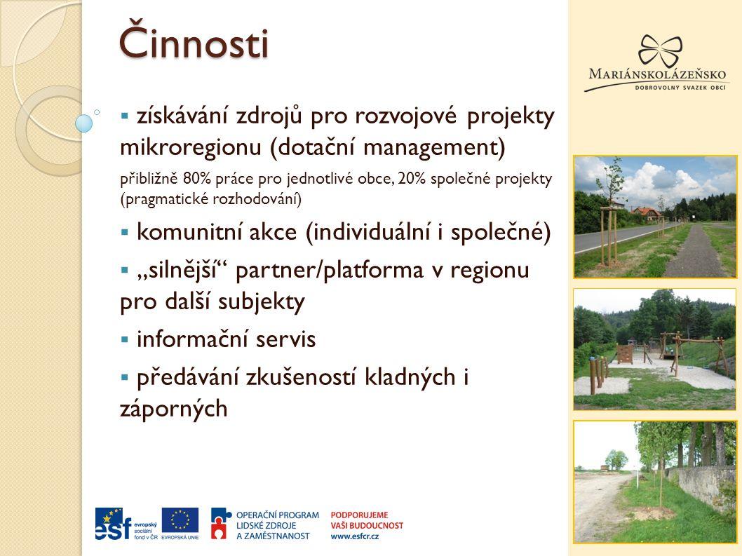"""Činnosti  získávání zdrojů pro rozvojové projekty mikroregionu (dotační management) přibližně 80% práce pro jednotlivé obce, 20% společné projekty (pragmatické rozhodování)  komunitní akce (individuální i společné)  """"silnější partner/platforma v regionu pro další subjekty  informační servis  předávání zkušeností kladných i záporných"""