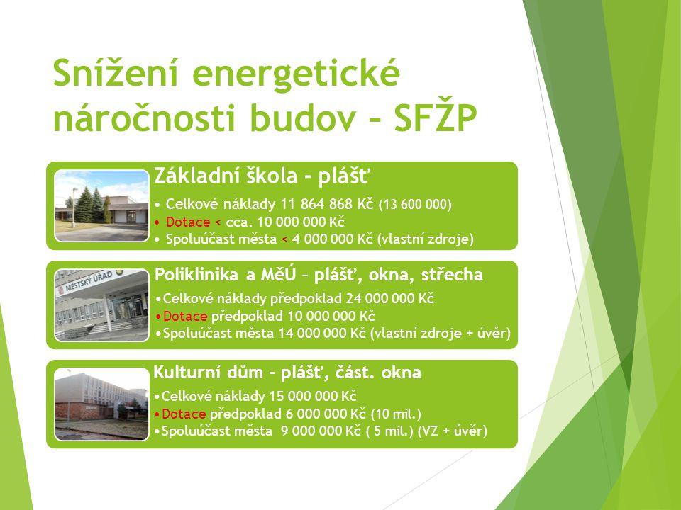 Snížení energetické náročnosti budov – SFŽP Základní škola - plášť Celkové náklady 11 864 868 Kč (13 600 000) Dotace < cca.