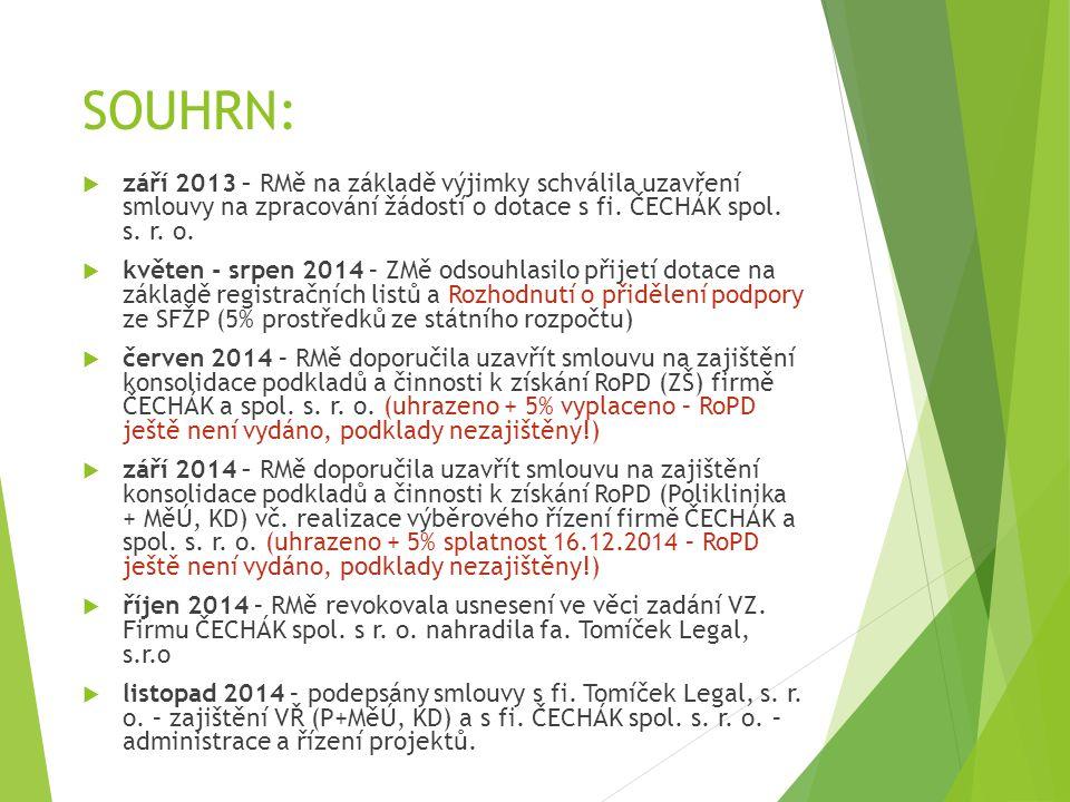SOUHRN:  září 2013 – RMě na základě výjimky schválila uzavření smlouvy na zpracování žádostí o dotace s fi.