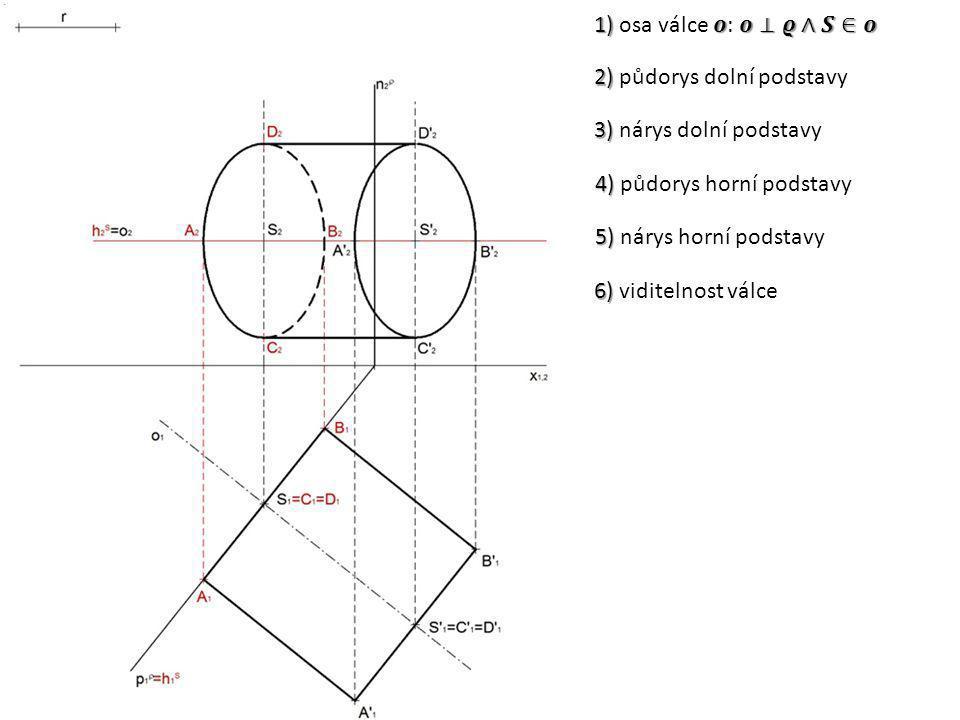2) 2) půdorys dolní podstavy 3) 3) nárys dolní podstavy 4) 4) půdorys horní podstavy 5) 5) nárys horní podstavy 6) 6) viditelnost válce