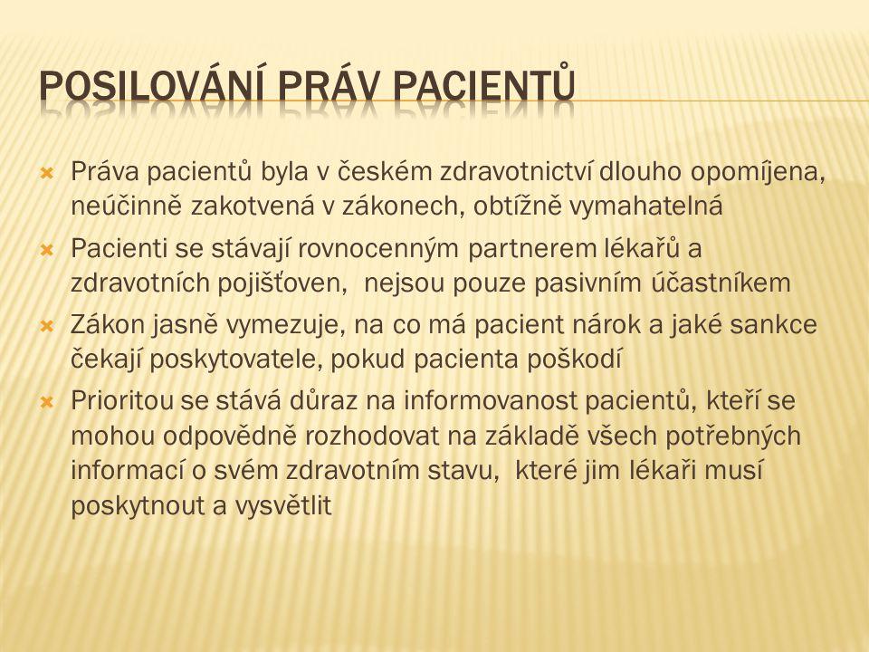  Práva pacientů byla v českém zdravotnictví dlouho opomíjena, neúčinně zakotvená v zákonech, obtížně vymahatelná  Pacienti se stávají rovnocenným pa