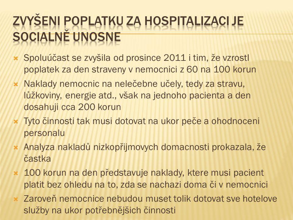  Spoluúčast se zvyšila od prosince 2011 i tim, že vzrostl poplatek za den straveny v nemocnici z 60 na 100 korun  Naklady nemocnic na nelečebne učel