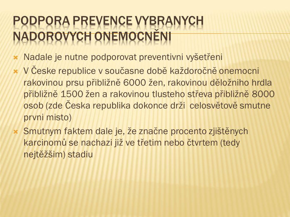  Nadale je nutne podporovat preventivni vyšetřeni  V Česke republice v současne době každoročně onemocni rakovinou prsu přibližně 6000 žen, rakovino