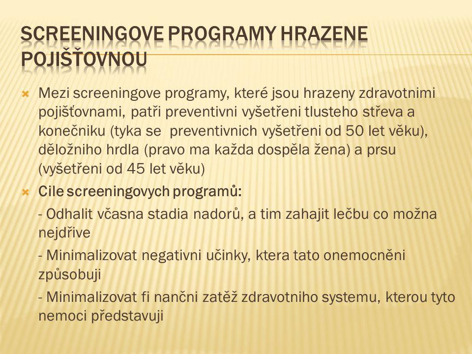  Mezi screeningove programy, které jsou hrazeny zdravotnimi pojišťovnami, patři preventivni vyšetřeni tlusteho střeva a konečniku (tyka se preventivn