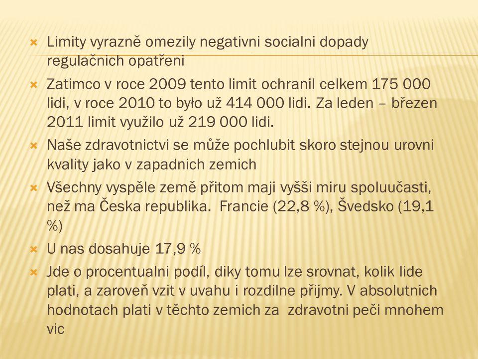  Limity vyrazně omezily negativni socialni dopady regulačnich opatřeni  Zatimco v roce 2009 tento limit ochranil celkem 175 000 lidi, v roce 2010 to