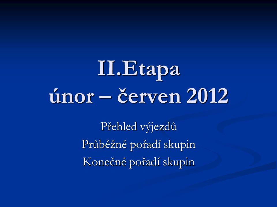 II.Etapa únor – červen 2012 Přehled výjezdů Průběžné pořadí skupin Konečné pořadí skupin