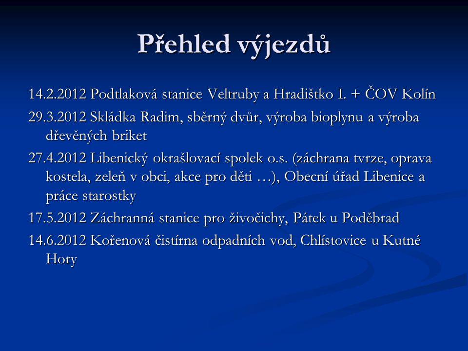 Průběžné pořadí skupin 14.2.2012 Podtlaková stanice Veltruby a Hradištko I.