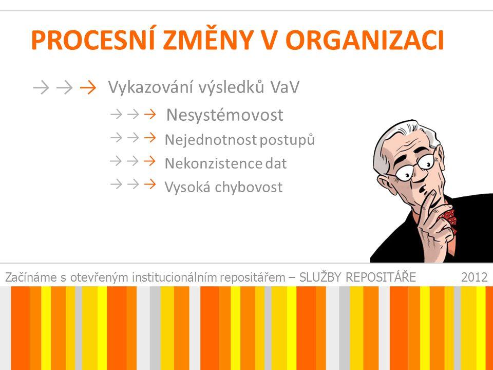 Začínáme s otevřeným institucionálním repositářem – SLUŽBY REPOSITÁŘE2012 PROCESNÍ ZMĚNY V ORGANIZACI Vykazování výsledků VaV Nesystémovost Nejednotnost postupů Nekonzistence dat Vysoká chybovost