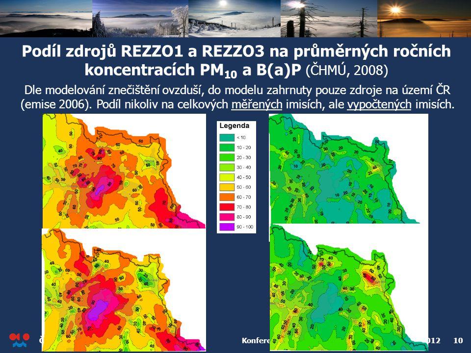 Český hydrometeorologický ústav Konference o kvalitě ovzduší v Ostravě, 2. dubna 2012 10 Podíl zdrojů REZZO1 a REZZO3 na průměrných ročních koncentrac