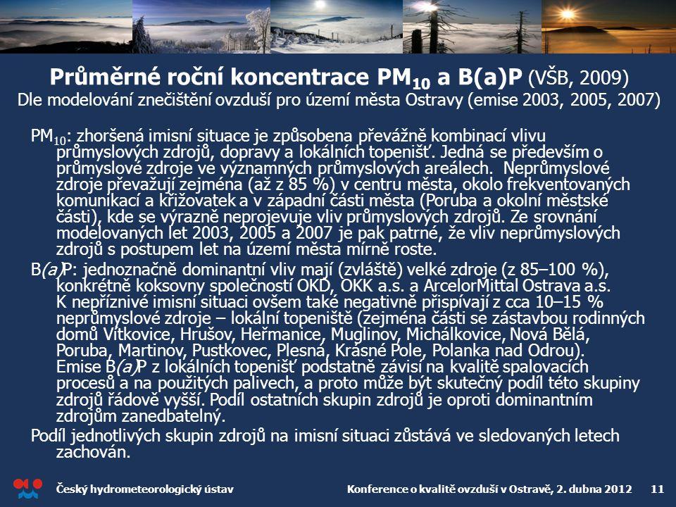 Český hydrometeorologický ústav Konference o kvalitě ovzduší v Ostravě, 2. dubna 2012 11 Průměrné roční koncentrace PM 10 a B(a)P (VŠB, 2009) Dle mode