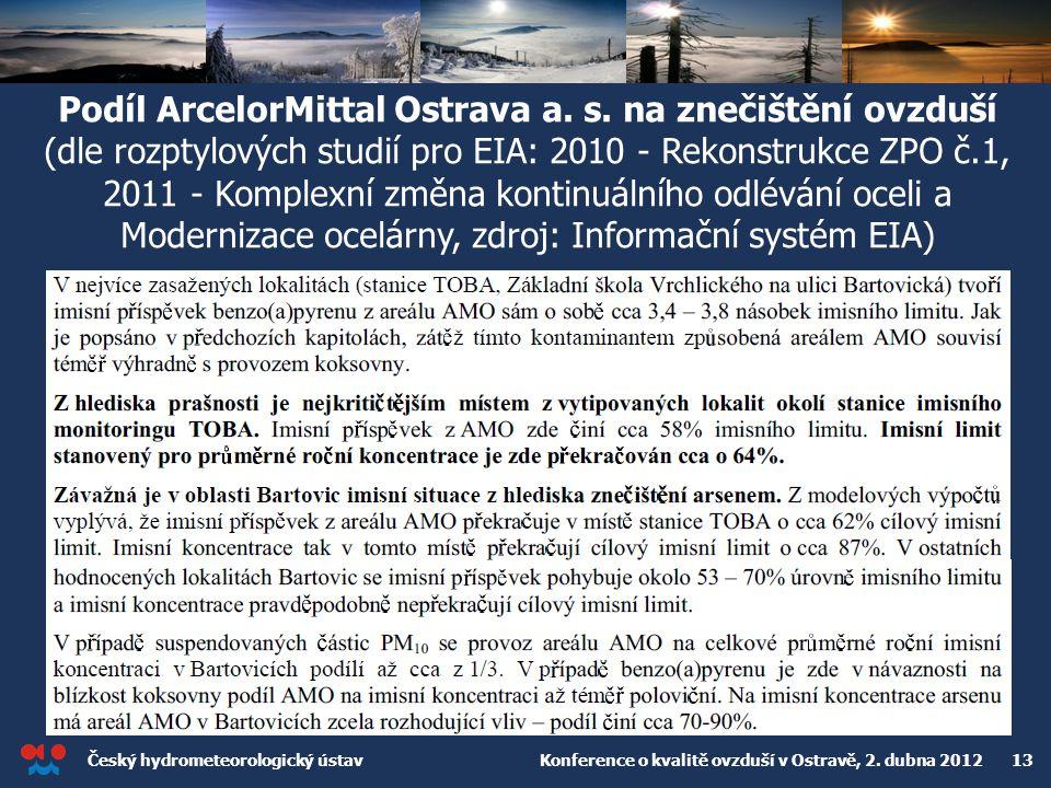 Český hydrometeorologický ústav Konference o kvalitě ovzduší v Ostravě, 2. dubna 2012 13 Podíl ArcelorMittal Ostrava a. s. na znečištění ovzduší (dle