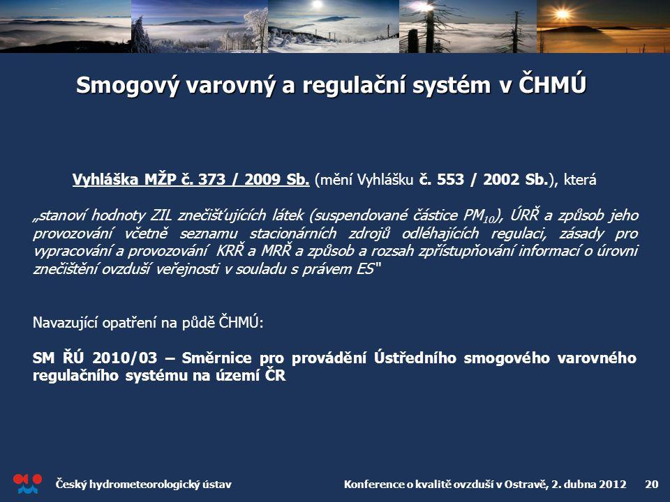 Český hydrometeorologický ústav Konference o kvalitě ovzduší v Ostravě, 2. dubna 2012 20 Smogový varovný a regulační systém v ČHMÚ Vyhláška MŽP č. 373