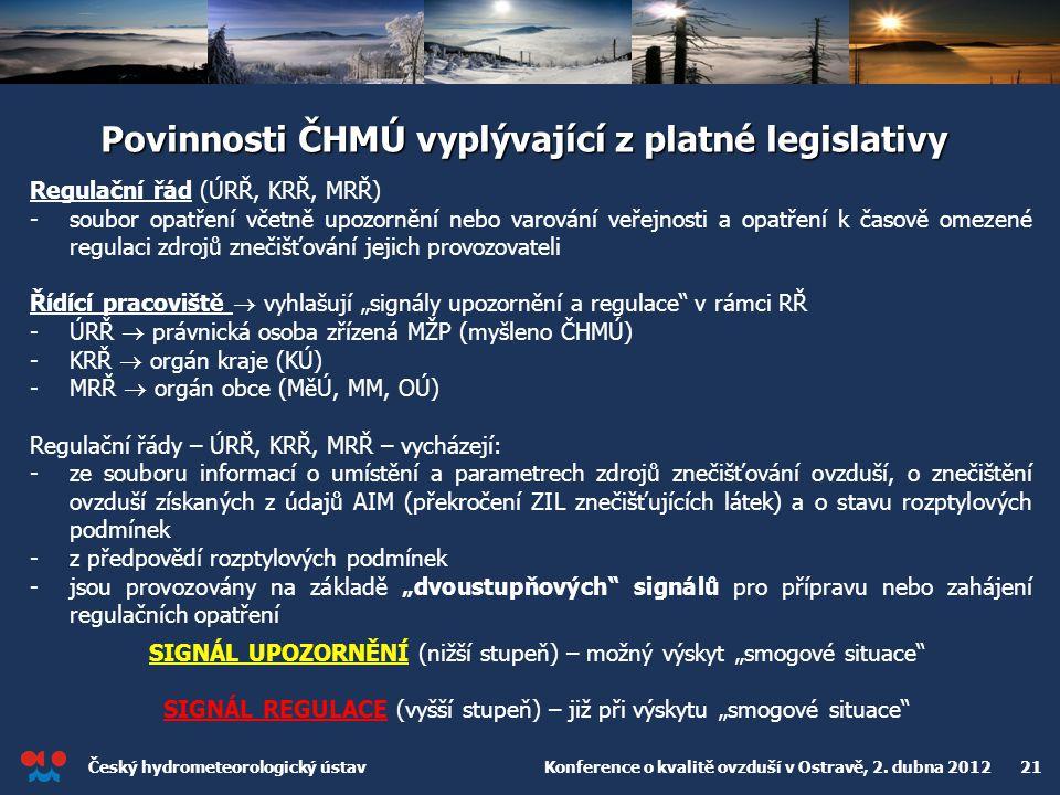 Český hydrometeorologický ústav Konference o kvalitě ovzduší v Ostravě, 2. dubna 2012 21 Povinnosti ČHMÚ vyplývající z platné legislativy Regulační řá
