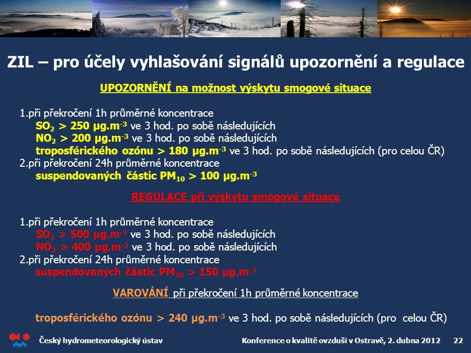 Český hydrometeorologický ústav Konference o kvalitě ovzduší v Ostravě, 2. dubna 2012 22 ZIL – pro účely vyhlašování signálů upozornění a regulace UPO