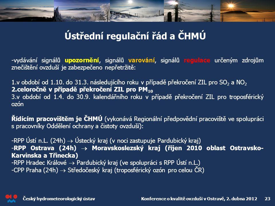 Český hydrometeorologický ústav Konference o kvalitě ovzduší v Ostravě, 2. dubna 2012 23 Ústřední regulační řád a ČHMÚ -vydávání signálů upozornění, s