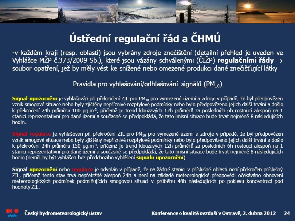 Český hydrometeorologický ústav Konference o kvalitě ovzduší v Ostravě, 2. dubna 2012 24 -v každém kraji (resp. oblasti) jsou vybrány zdroje znečištěn