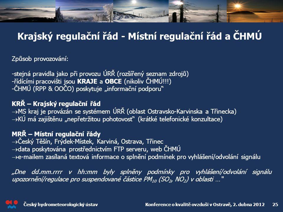 Český hydrometeorologický ústav Konference o kvalitě ovzduší v Ostravě, 2. dubna 2012 25 Krajský regulační řád - Místní regulační řád a ČHMÚ Způsob pr