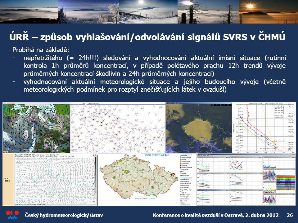 Český hydrometeorologický ústav Konference o kvalitě ovzduší v Ostravě, 2. dubna 2012 26 ÚRŘ – způsob vyhlašování/odvolávání signálů SVRS v ČHMÚ Probí