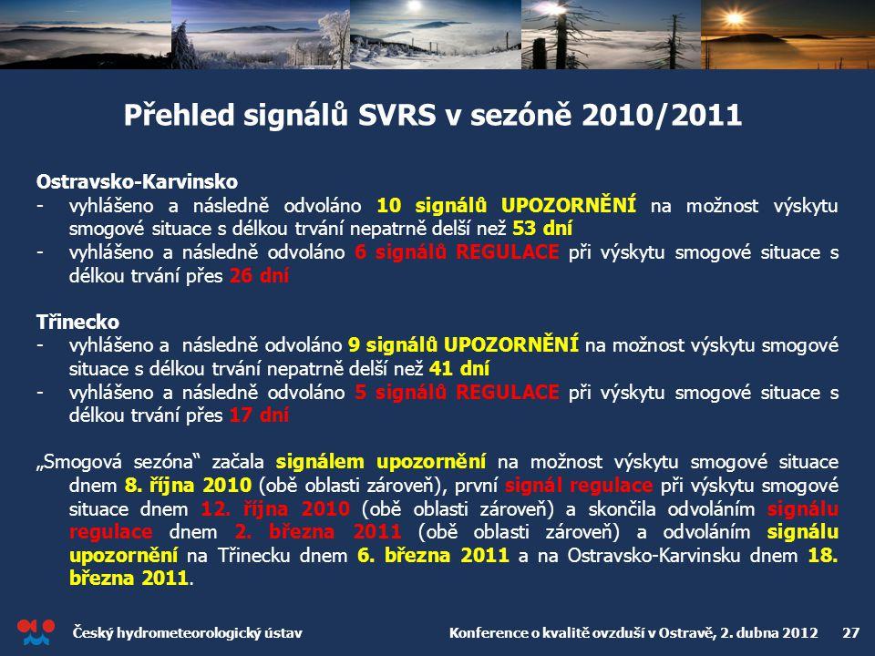 Český hydrometeorologický ústav Konference o kvalitě ovzduší v Ostravě, 2. dubna 2012 27 Přehled signálů SVRS v sezóně 2010/2011 Ostravsko-Karvinsko -