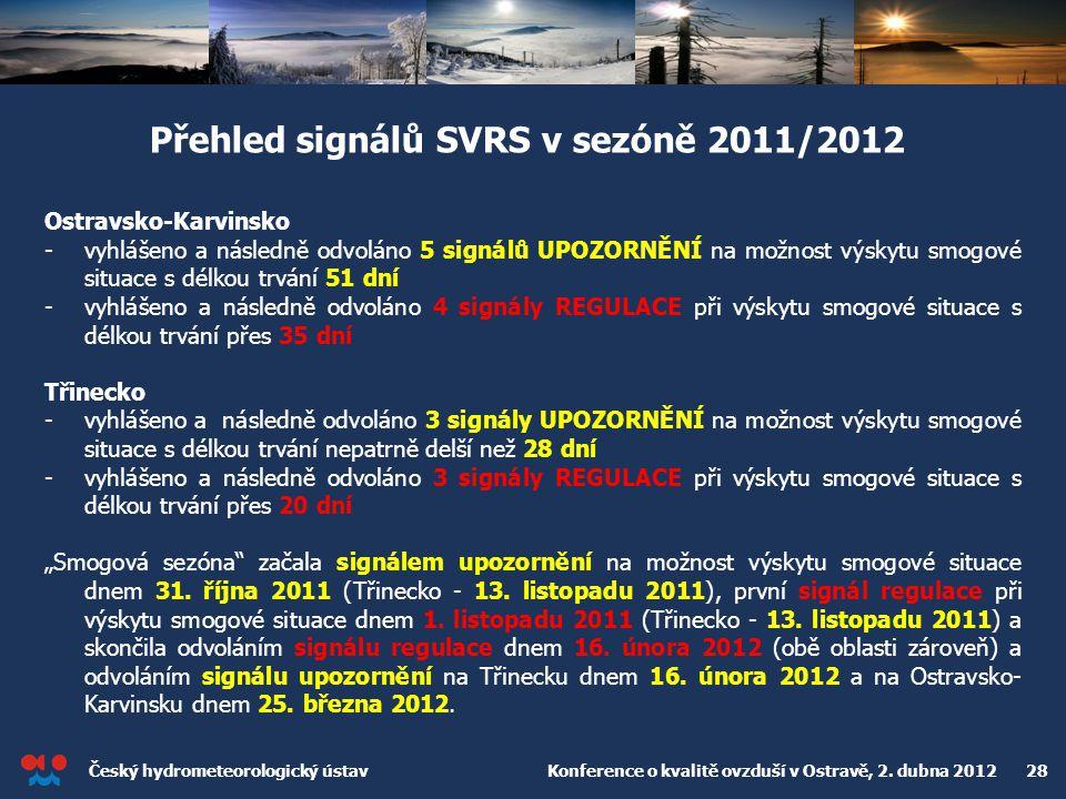 Český hydrometeorologický ústav Konference o kvalitě ovzduší v Ostravě, 2. dubna 2012 28 Přehled signálů SVRS v sezóně 2011/2012 Ostravsko-Karvinsko -