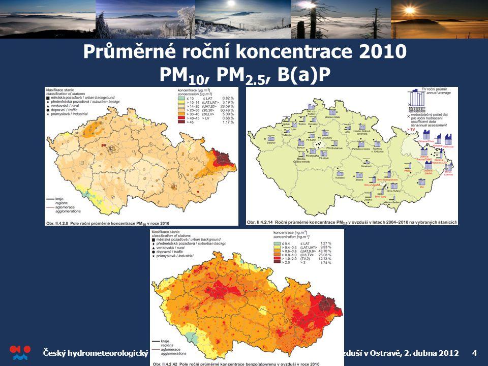 Český hydrometeorologický ústav Konference o kvalitě ovzduší v Ostravě, 2. dubna 2012 4 Průměrné roční koncentrace 2010 PM 10, PM 2.5, B(a)P