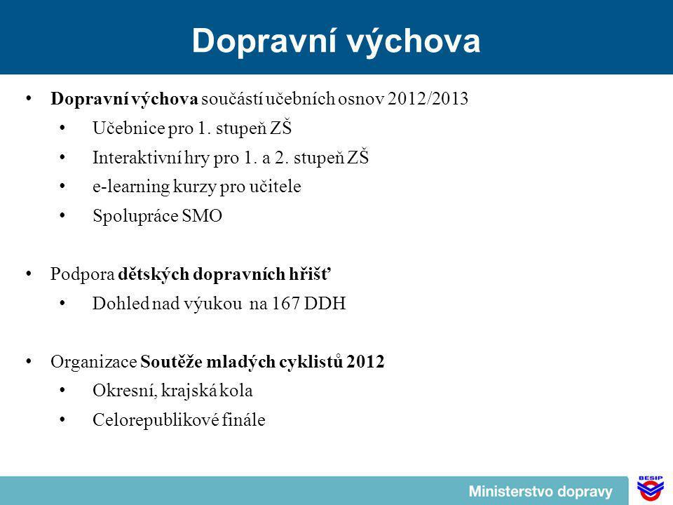 Dopravní výchova Dopravní výchova součástí učebních osnov 2012/2013 Učebnice pro 1.