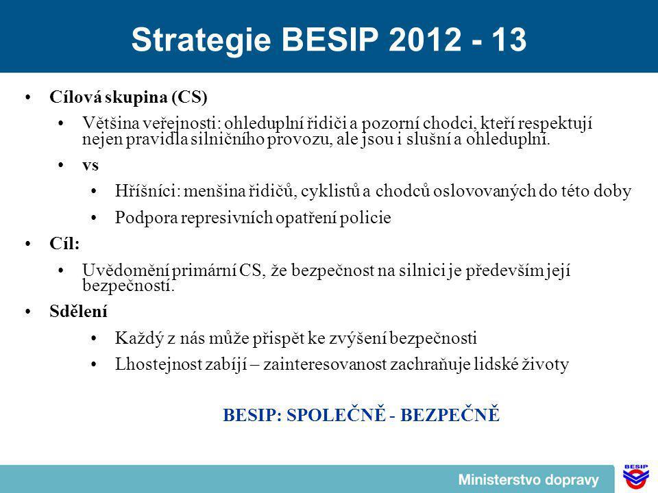Strategie BESIP 2012 - 13 Cílová skupina (CS) Většina veřejnosti: ohleduplní řidiči a pozorní chodci, kteří respektují nejen pravidla silničního provozu, ale jsou i slušní a ohleduplní.