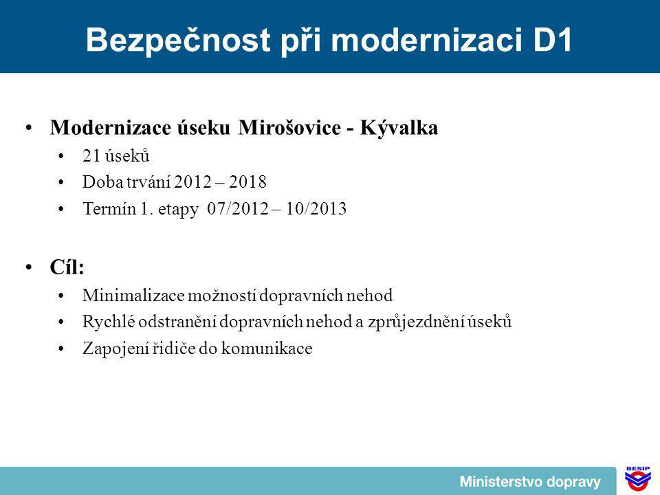 Bezpečnost při modernizaci D1 Modernizace úseku Mirošovice - Kývalka 21 úseků Doba trvání 2012 – 2018 Termín 1.
