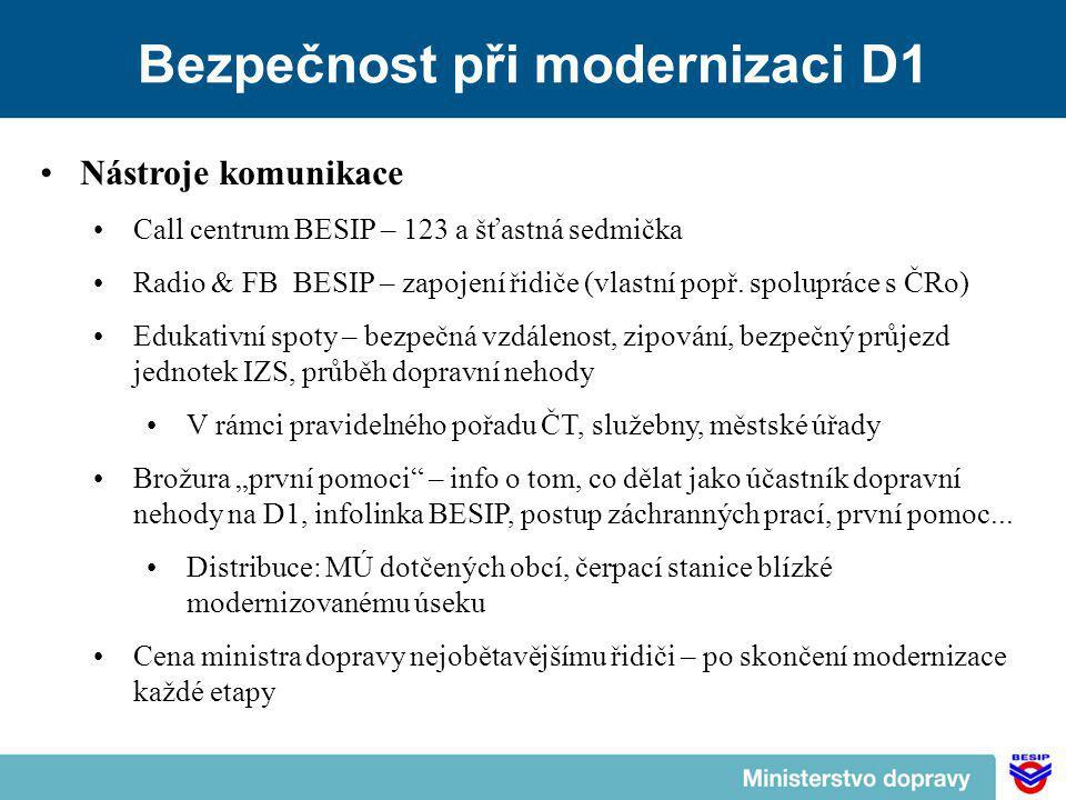 Bezpečnost při modernizaci D1 Nástroje komunikace Call centrum BESIP – 123 a šťastná sedmička Radio & FB BESIP – zapojení řidiče (vlastní popř.