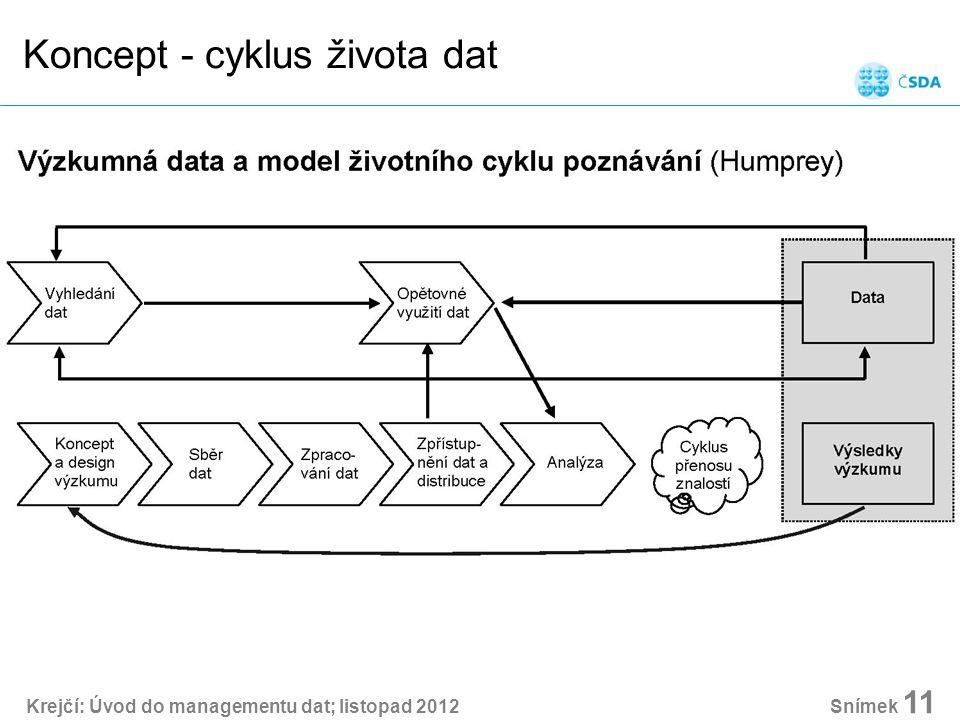 Krejčí: Úvod do managementu dat; listopad 2012 Snímek 11 Koncept - cyklus života dat