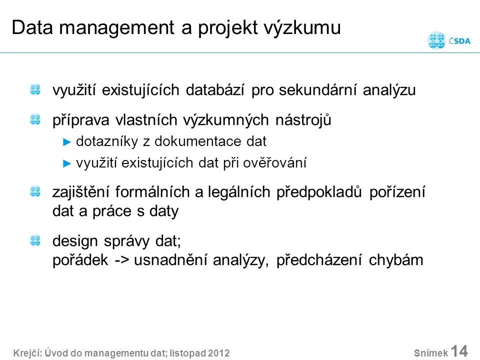 Krejčí: Úvod do managementu dat; listopad 2012 Snímek 14 Data management a projekt výzkumu využití existujících databází pro sekundární analýzu příprava vlastních výzkumných nástrojů ► dotazníky z dokumentace dat ► využití existujících dat při ověřování zajištění formálních a legálních předpokladů pořízení dat a práce s daty design správy dat; pořádek -> usnadnění analýzy, předcházení chybám