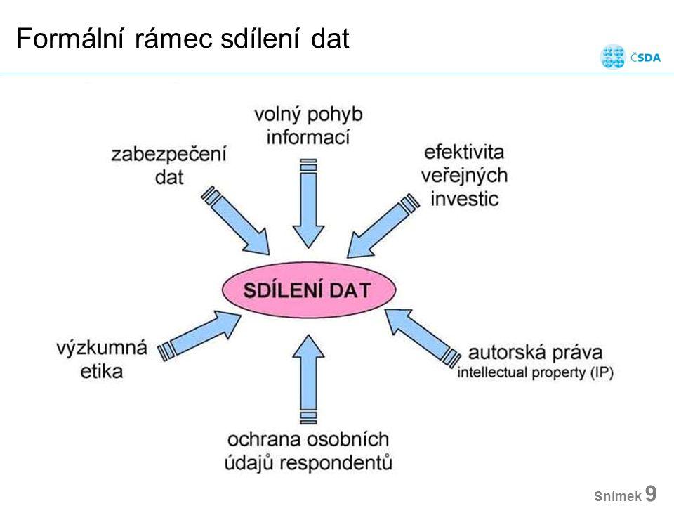 Krejčí: Úvod do managementu dat; listopad 2012 Snímek 40
