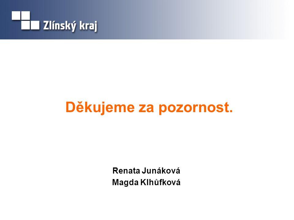Děkujeme za pozornost. Renata Junáková Magda Klhůfková