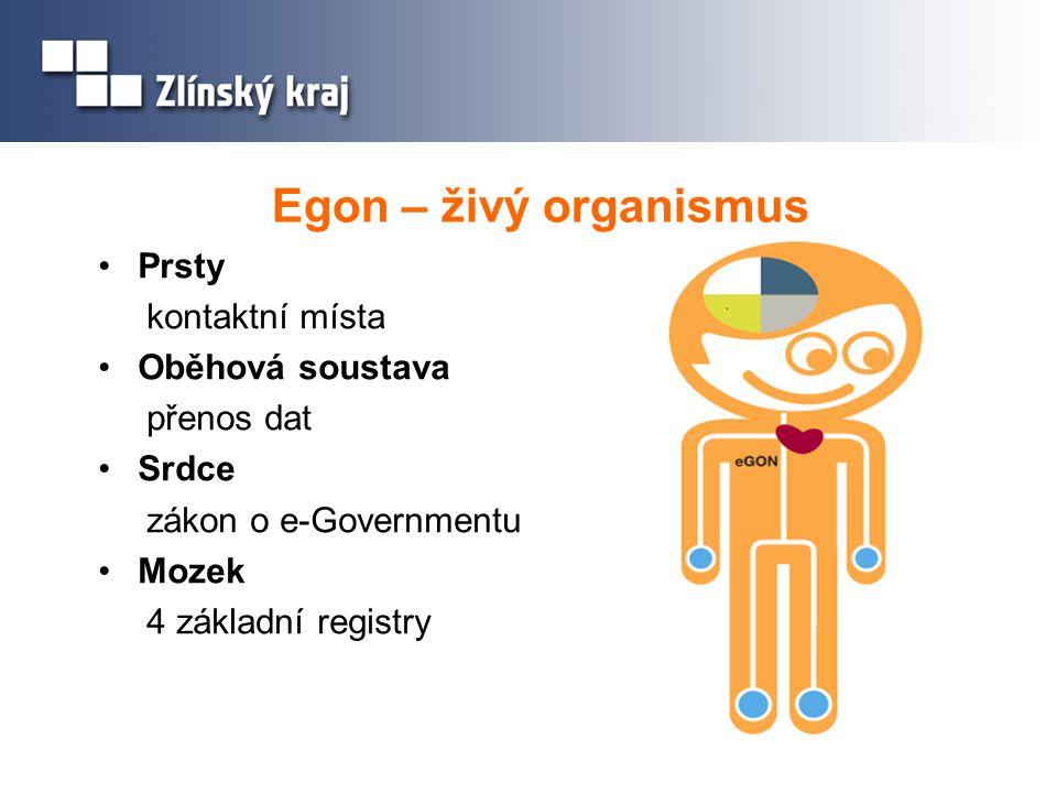 Egon – živý organismus Prsty kontaktní místa Oběhová soustava přenos dat Srdce zákon o e-Governmentu Mozek 4 základní registry