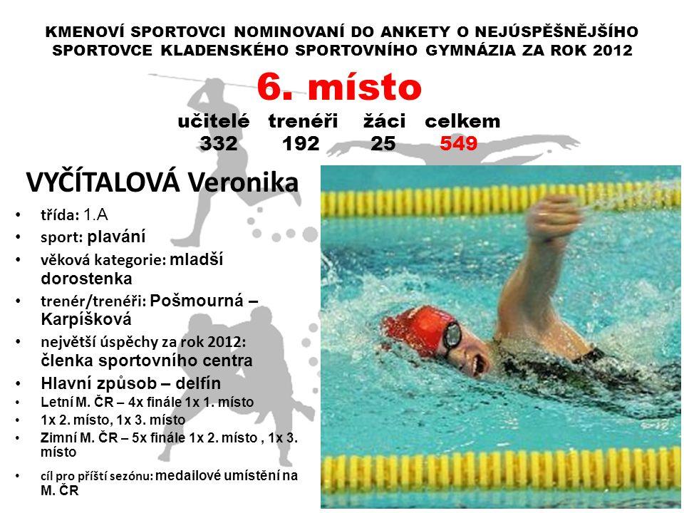 VYČÍTALOVÁ Veronika třída: 1.A sport: plavání věková kategorie: mladší dorostenka trenér/trenéři: Pošmourná – Karpíšková největší úspěchy za rok 2012: